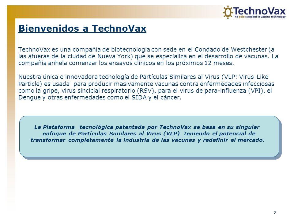3 La Plataforma tecnológica patentada por TechnoVax se basa en su singular enfoque de Partículas Similares al Virus (VLP) teniendo el potencial de tra