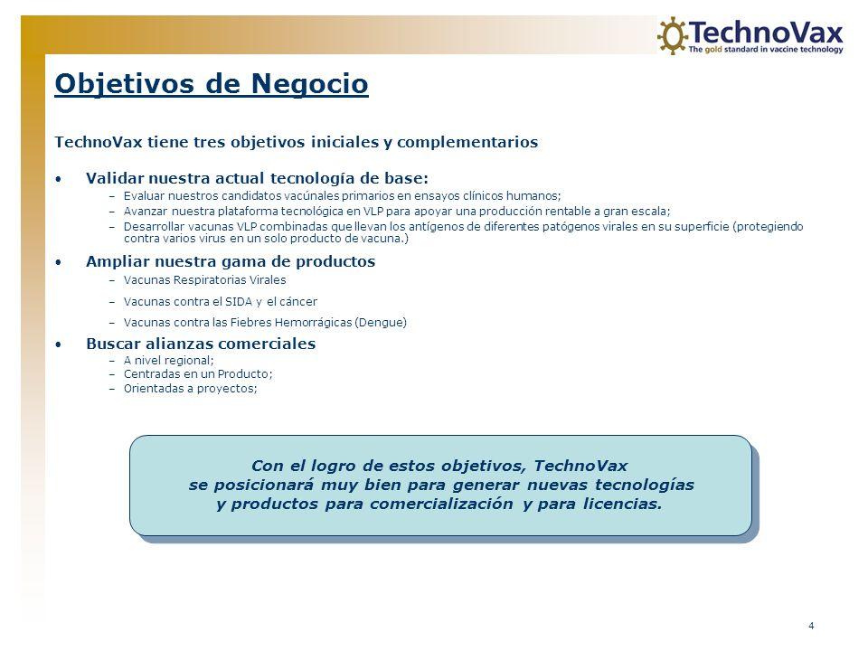 4 Objetivos de Negocio TechnoVax tiene tres objetivos iniciales y complementarios Validar nuestra actual tecnología de base: –Evaluar nuestros candida