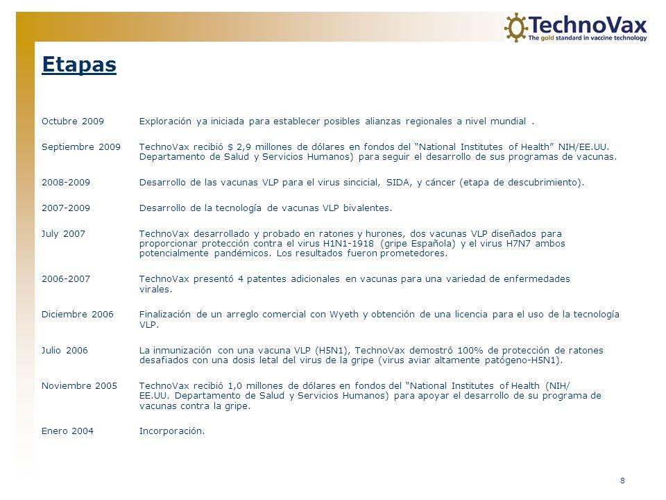 8 Etapas Octubre 2009Exploración ya iniciada para establecer posibles alianzas regionales a nivel mundial. Septiembre 2009TechnoVax recibió $ 2,9 mill