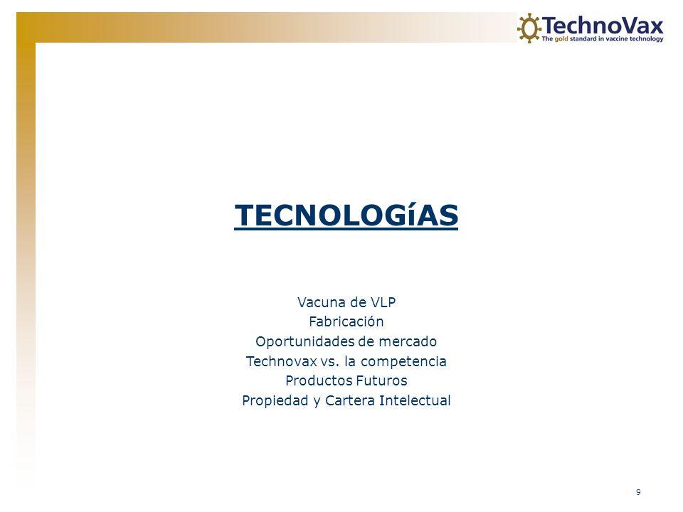 9 TECNOLOGíAS Vacuna de VLP Fabricación Oportunidades de mercado Technovax vs. la competencia Productos Futuros Propiedad y Cartera Intelectual