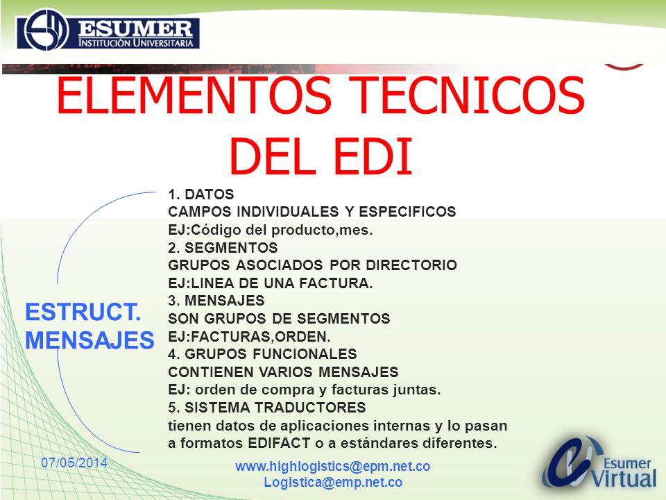 07/05/2014 www.highlogistics@epm.net.co Logistica@emp.net.co ELEMENTOS TECNICOS DEL EDI 1. DATOS CAMPOS INDIVIDUALES Y ESPECIFICOS EJ:Código del produ