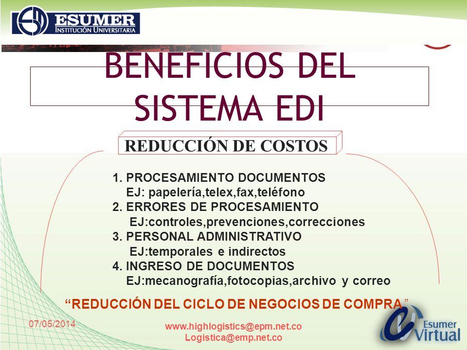 07/05/2014 www.highlogistics@epm.net.co Logistica@emp.net.co BENEFICIOS DEL SISTEMA EDI 1. PROCESAMIENTO DOCUMENTOS EJ: papelería,telex,fax,teléfono 2