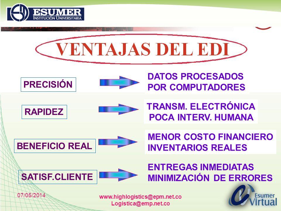 07/05/2014 www.highlogistics@epm.net.co Logistica@emp.net.co PRECISIÓN DATOS PROCESADOS POR COMPUTADORES RAPIDEZ TRANSM. ELECTRÓNICA POCA INTERV. HUMA