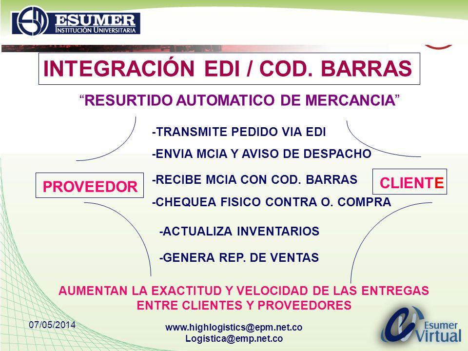 07/05/2014 www.highlogistics@epm.net.co Logistica@emp.net.co INTEGRACIÓN EDI / COD. BARRAS AUMENTAN LA EXACTITUD Y VELOCIDAD DE LAS ENTREGAS ENTRE CLI
