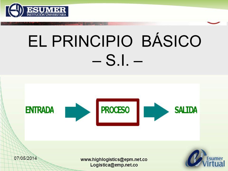 07/05/2014 www.highlogistics@epm.net.co Logistica@emp.net.co EL PRINCIPIO BÁSICO – S.I. –