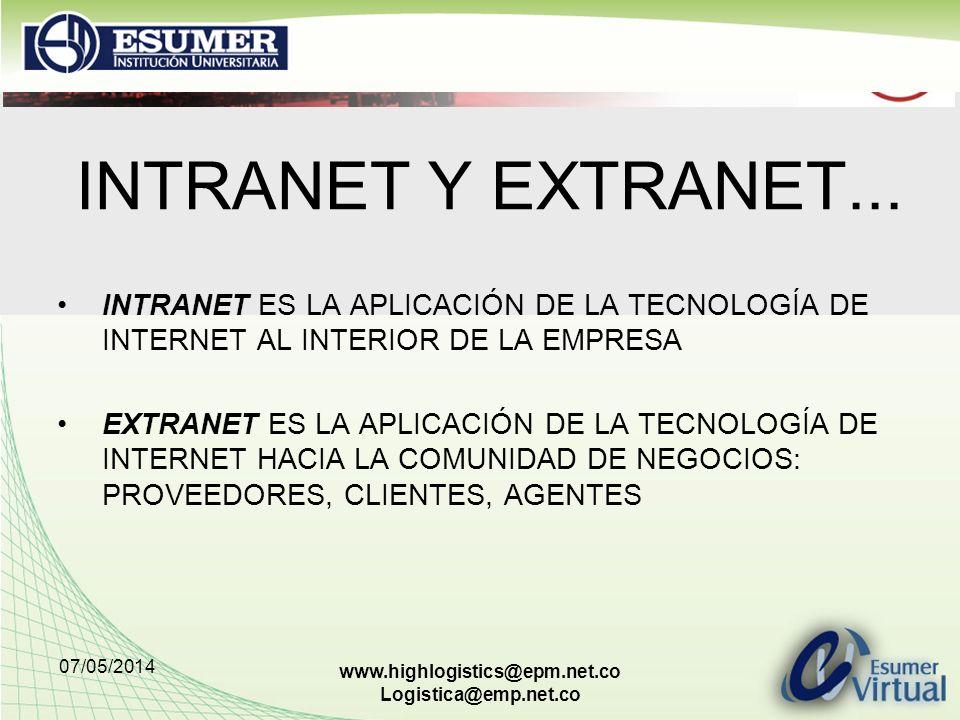 07/05/2014 www.highlogistics@epm.net.co Logistica@emp.net.co INTRANET Y EXTRANET... INTRANET ES LA APLICACIÓN DE LA TECNOLOGÍA DE INTERNET AL INTERIOR