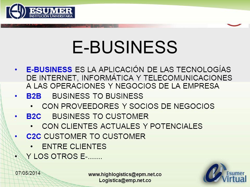 07/05/2014 www.highlogistics@epm.net.co Logistica@emp.net.co E-BUSINESS E-BUSINESS ES LA APLICACIÓN DE LAS TECNOLOGÍAS DE INTERNET, INFORMÁTICA Y TELE