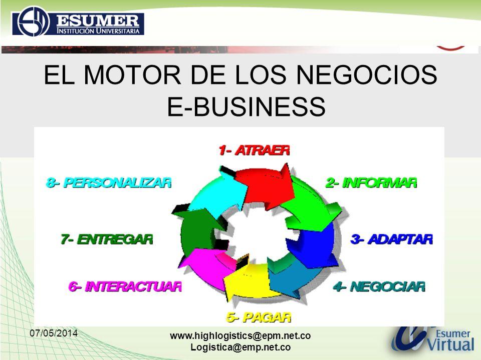 07/05/2014 www.highlogistics@epm.net.co Logistica@emp.net.co EL MOTOR DE LOS NEGOCIOS E-BUSINESS