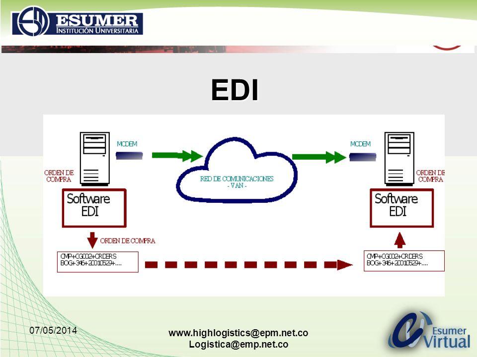 07/05/2014 www.highlogistics@epm.net.co Logistica@emp.net.co EDI