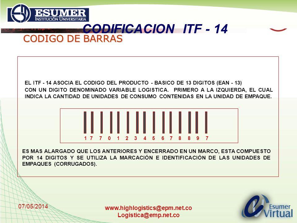 07/05/2014 www.highlogistics@epm.net.co Logistica@emp.net.co CODIFICACIÓN EAN / UCC - 128 DEFINICIÓN: EL EAN - 128 PERMITE SIMBOLIZAR MEDIANTE BARRAS, INFORMACIÓN ALFANUMERICA DE CARACTER VARIABLE COMO FECHA DE PRODUCCIÓN, FECHA DE EMPAQUE, NUMERO DE LOTE DE PRODUCCIÓN, PESO, DIMENSIONES.
