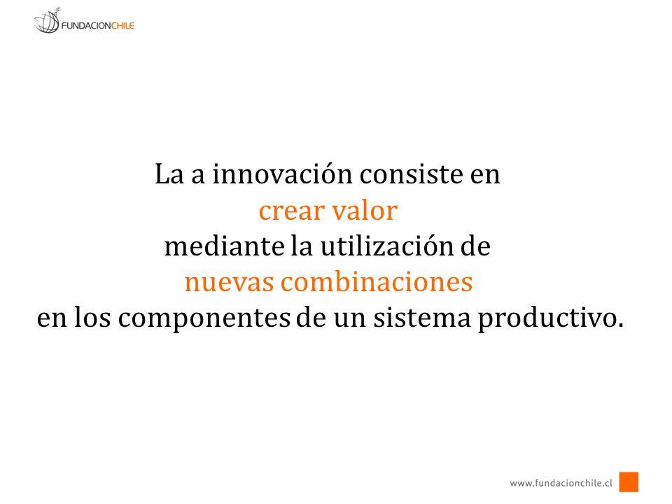 La a innovación consiste en crear valor mediante la utilización de nuevas combinaciones en los componentes de un sistema productivo.