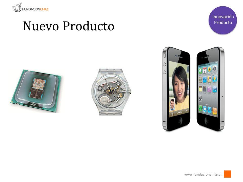 Nuevo Producto Innovación Producto
