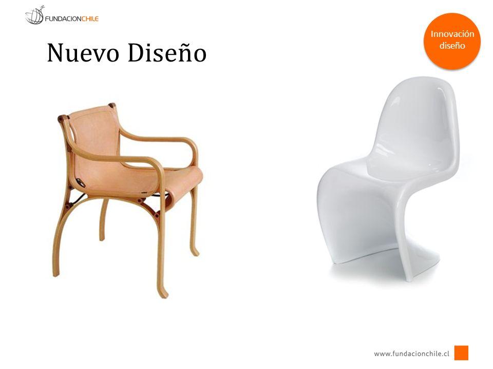 Nuevo Diseño Innovación diseño
