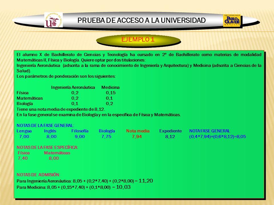 PRUEBA DE ACCESO A LA UNIVERSIDAD EJEMPLO 1 El alumno X de Bachillerato de Ciencias y Tecnología ha cursado en 2º de Bachillerato como materias de modalidad Matemáticas II, Física y Biología.