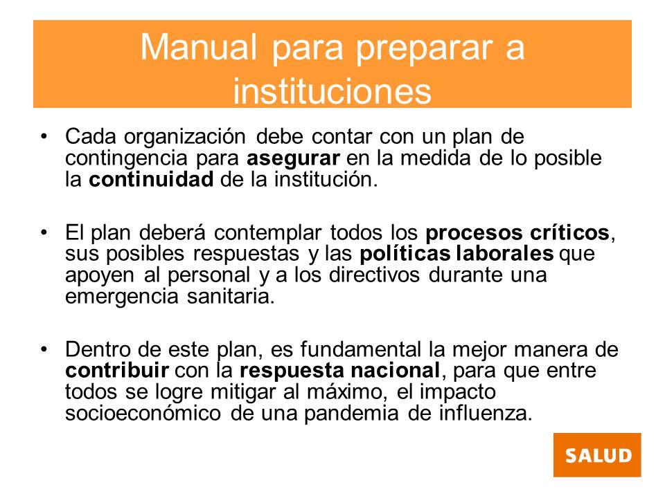 Manual para preparar a instituciones Cada organización debe contar con un plan de contingencia para asegurar en la medida de lo posible la continuidad