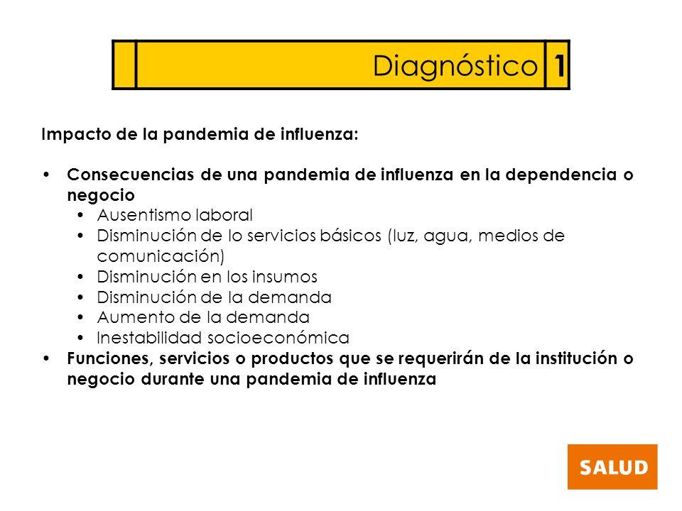 Diagnóstico 1 Impacto de la pandemia de influenza: Consecuencias de una pandemia de influenza en la dependencia o negocio Ausentismo laboral Disminuci