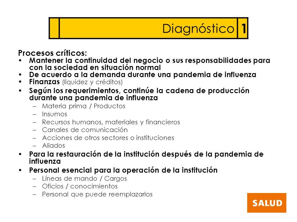 Diagnóstico 1 Procesos críticos: Mantener la continuidad del negocio o sus responsabilidades para con la sociedad en situación normal De acuerdo a la
