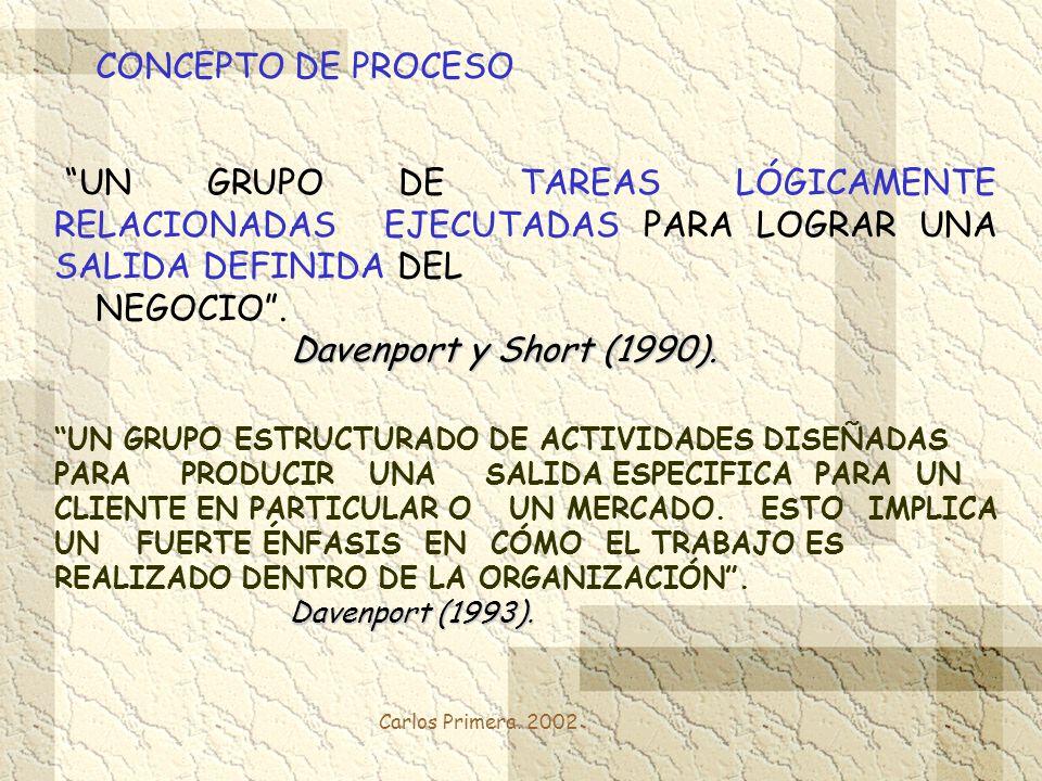 Carlos Primera. 2002 UN GRUPO DE TAREAS LÓGICAMENTE RELACIONADAS EJECUTADAS PARA LOGRAR UNA SALIDA DEFINIDA DEL NEGOCIO. Davenport y Short (1990). UN