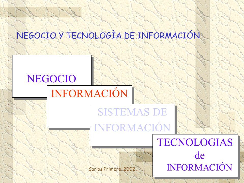 Carlos Primera. 2002 NEGOCIO INFORMACIÓN SISTEMAS DE INFORMACIÓN SISTEMAS DE INFORMACIÓN TECNOLOGIAS de INFORMACIÓN NEGOCIO Y TECNOLOGÌA DE INFORMACIÓ