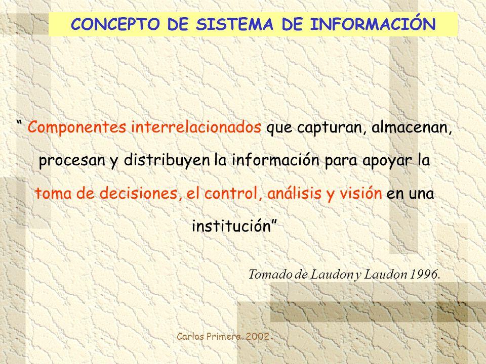 Carlos Primera. 2002 CONCEPTO DE SISTEMA DE INFORMACIÓN Tomado de Laudon y Laudon 1996. Componentes interrelacionados que capturan, almacenan, procesa