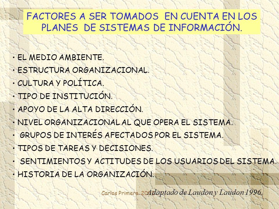 Carlos Primera. 2002 FACTORES A SER TOMADOS EN CUENTA EN LOS PLANES DE SISTEMAS DE INFORMACIÓN. Adaptado de Laudon y Laudon 1996. EL MEDIO AMBIENTE. E