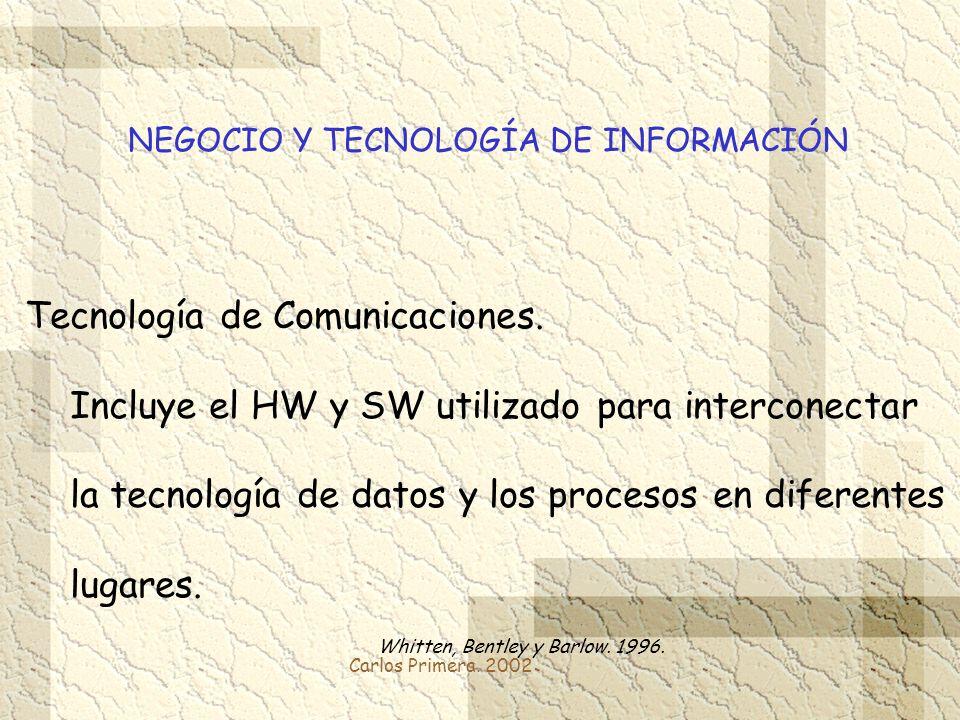 Carlos Primera. 2002 Tecnología de Comunicaciones. Incluye el HW y SW utilizado para interconectar la tecnología de datos y los procesos en diferentes