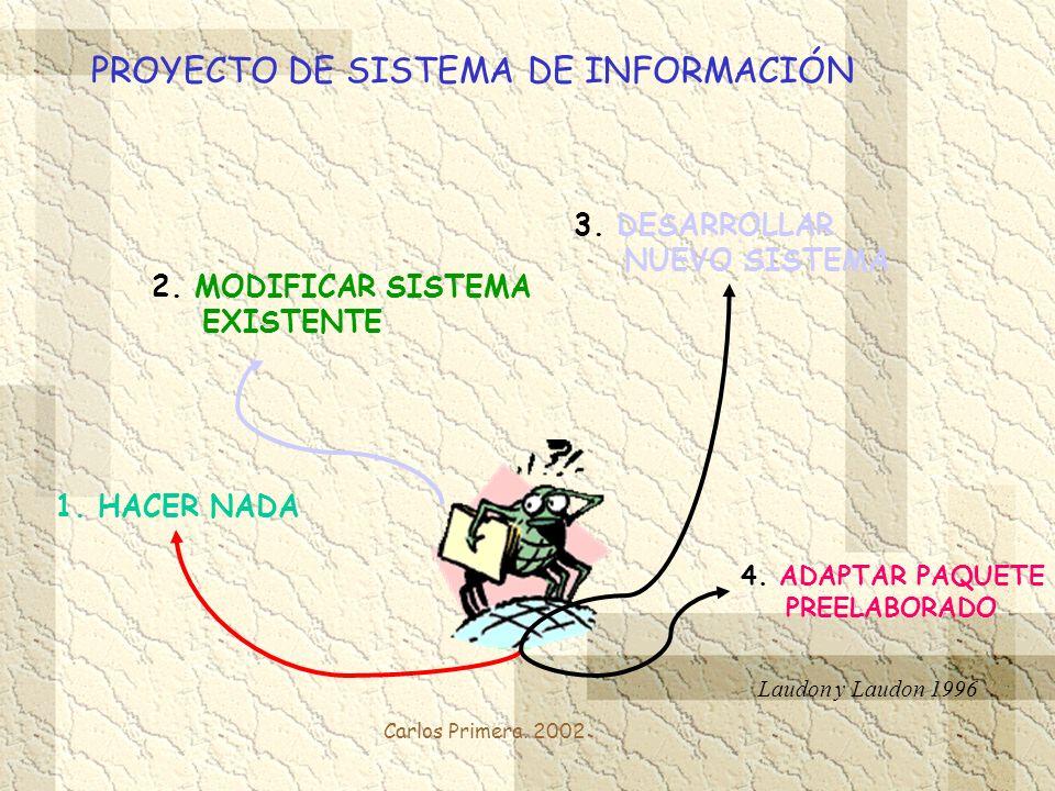 Carlos Primera. 2002 PROYECTO DE SISTEMA DE INFORMACIÓN 1. HACER NADA 2. MODIFICAR SISTEMA EXISTENTE 3. DESARROLLAR NUEVO SISTEMA Laudon y Laudon 1996