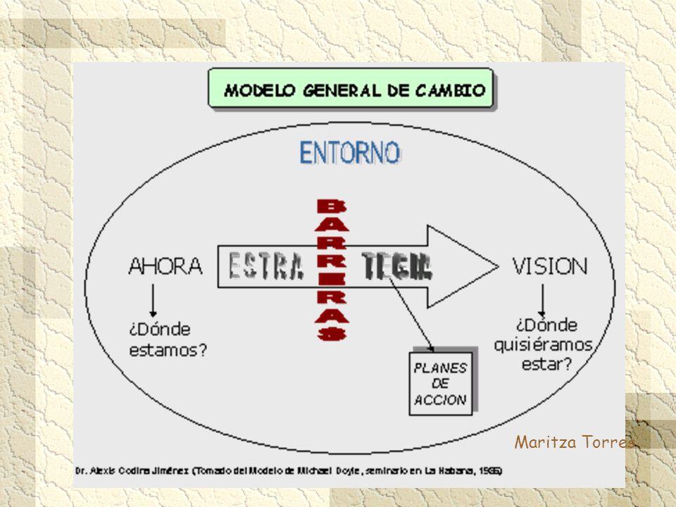 Carlos Primera. 2002 Maritza Torres