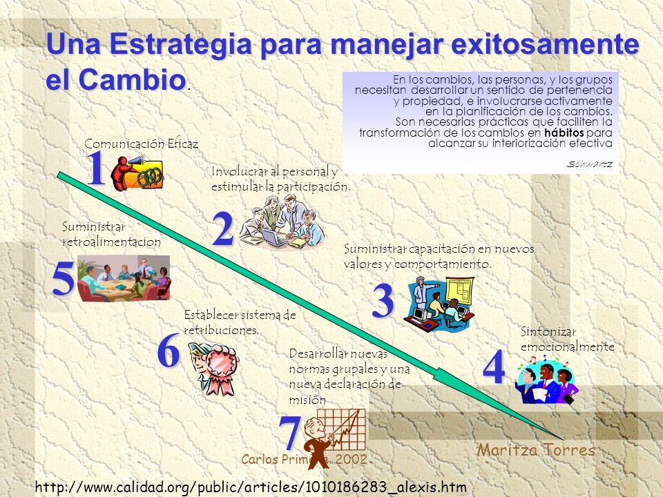 Carlos Primera. 2002 Una Estrategia para manejar exitosamente el Cambio Una Estrategia para manejar exitosamente el Cambio. En los cambios, las person