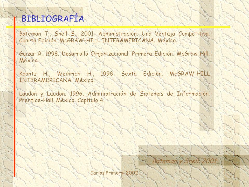 Carlos Primera. 2002 BIBLIOGRAFÍA Bateman y Snell. 2001 Bateman T., Snell S., 2001. Administración. Una Ventaja Competitiva. Cuarta Edición. McGRAW-HI