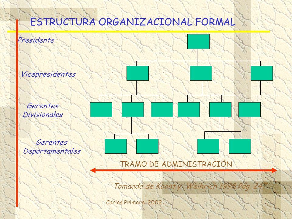 Carlos Primera.2002 Tecnología de Comunicaciones.