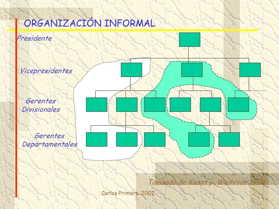 Carlos Primera. 2002 ORGANIZACIÓN INFORMAL Tomaado de Koont y Weihrich 1998 Presidente Vicepresidentes Gerentes Divisionales Gerentes Departamentales