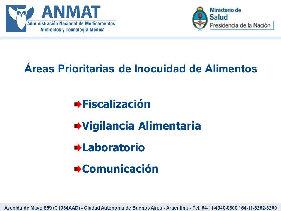 Avenida de Mayo 869 (C1084AAD) - Ciudad Autónoma de Buenos Aires - Argentina - Tel: 54-11-4340-0800 / 54-11-5252-8200 Áreas Prioritarias de Inocuidad