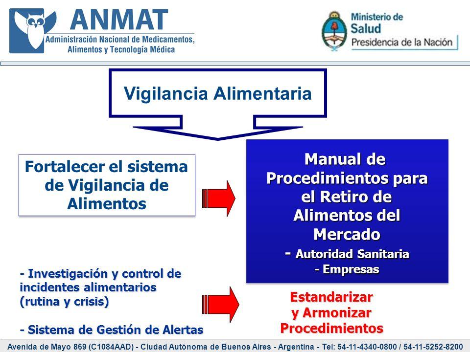 Avenida de Mayo 869 (C1084AAD) - Ciudad Autónoma de Buenos Aires - Argentina - Tel: 54-11-4340-0800 / 54-11-5252-8200 Vigilancia Alimentaria Fortalece