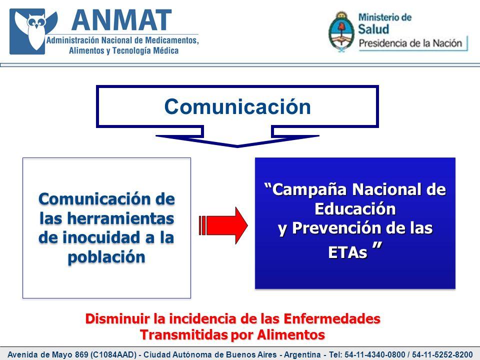 Avenida de Mayo 869 (C1084AAD) - Ciudad Autónoma de Buenos Aires - Argentina - Tel: 54-11-4340-0800 / 54-11-5252-8200 Comunicación Comunicación de las