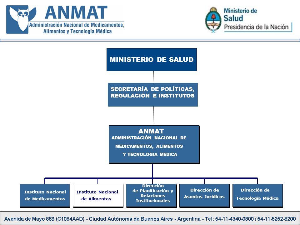 ANMAT ADMINISTRACIÓN NACIONAL DE MEDICAMENTOS, ALIMENTOS Y TECNOLOGIA MEDICA MINISTERIO DE SALUD MINISTERIO DE SALUD Instituto Nacional de Medicamento