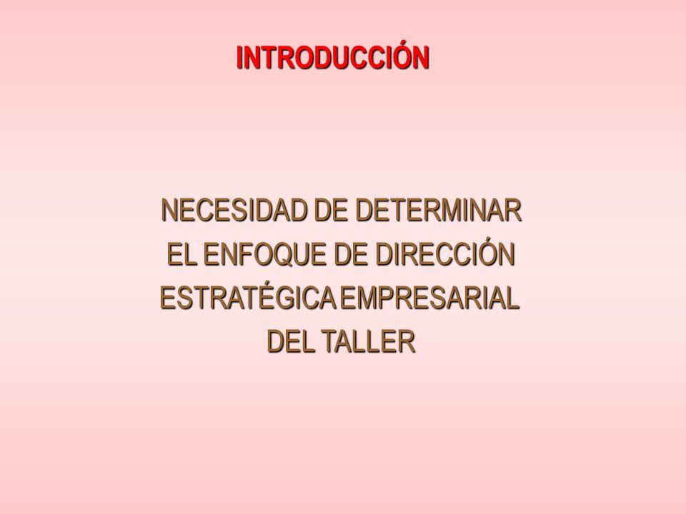 INTRODUCCIÓN NECESIDAD DE DETERMINAR EL ENFOQUE DE DIRECCIÓN ESTRATÉGICA EMPRESARIAL DEL TALLER