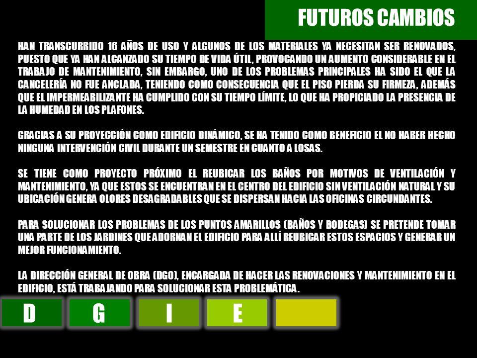 DGIE FUTUROS CAMBIOS HAN TRANSCURRIDO 16 AÑOS DE USO Y ALGUNOS DE LOS MATERIALES YA NECESITAN SER RENOVADOS, PUESTO QUE YA HAN ALCANZADO SU TIEMPO DE