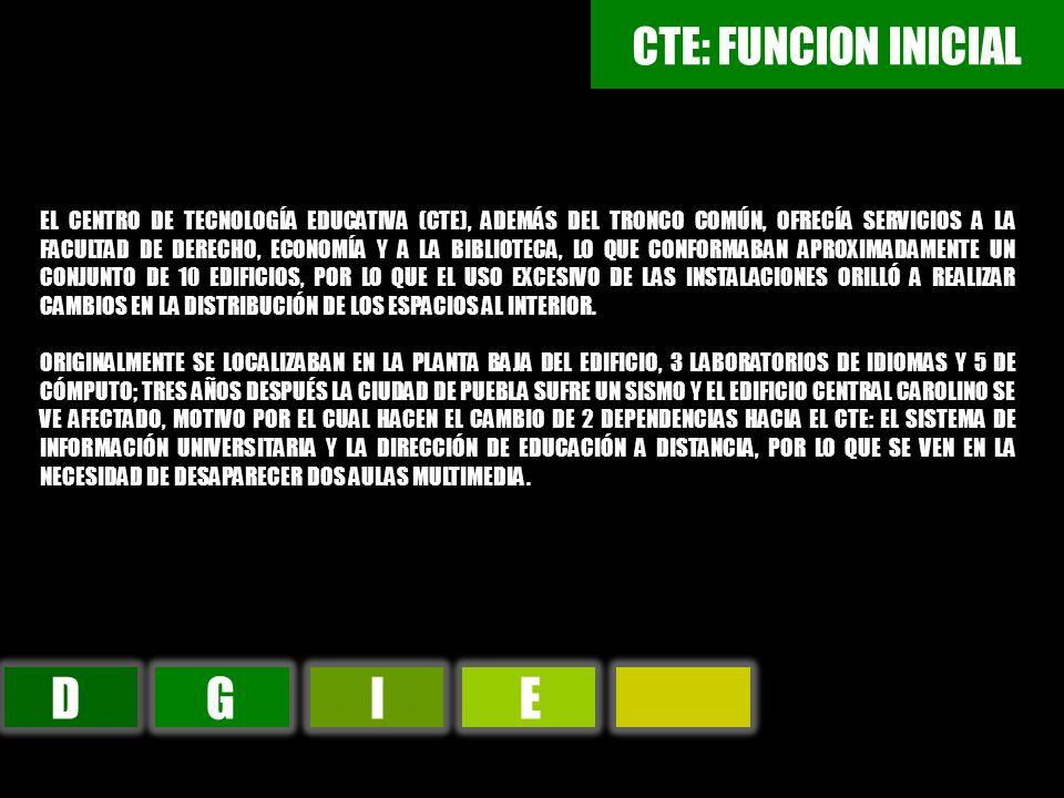 DGIE CTE: FUNCION INICIAL EL CENTRO DE TECNOLOGÍA EDUCATIVA (CTE), ADEMÁS DEL TRONCO COMÚN, OFRECÍA SERVICIOS A LA FACULTAD DE DERECHO, ECONOMÍA Y A L