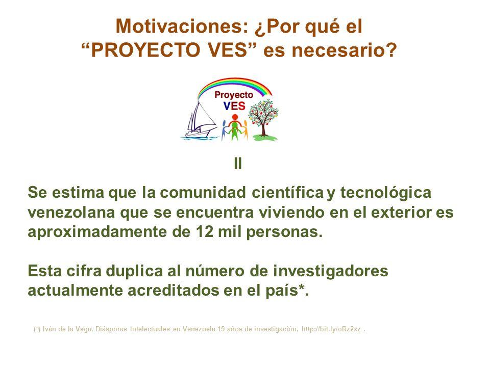 Motivaciones: ¿Por qué el PROYECTO VES es necesario.