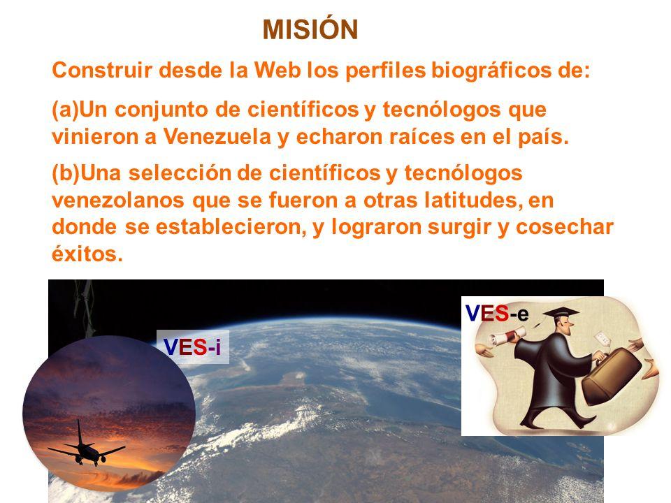 Construir desde la Web los perfiles biográficos de: (a)Un conjunto de científicos y tecnólogos que vinieron a Venezuela y echaron raíces en el país.
