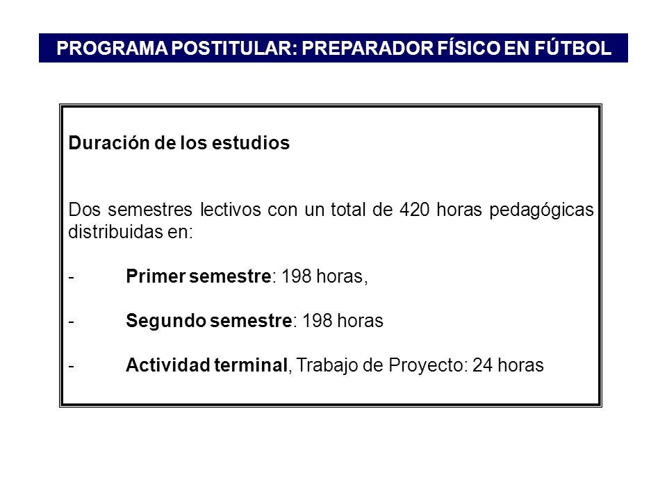 Duración de los estudios Dos semestres lectivos con un total de 420 horas pedagógicas distribuidas en: - Primer semestre: 198 horas, - Segundo semestr