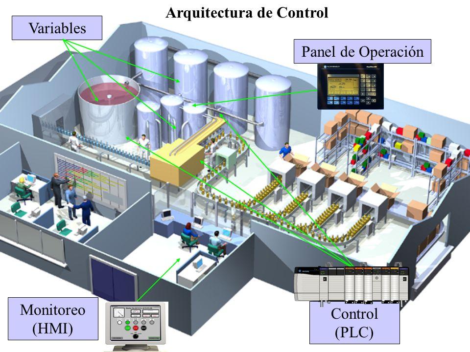 Arquitectura de Control Variables Monitoreo (HMI) Control (PLC) Panel de Operación