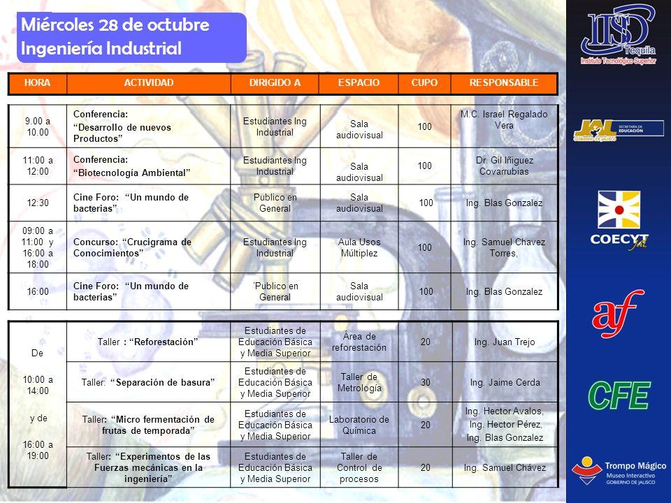 Miércoles 28 de octubre Ingeniería Industrial HORAACTIVIDADDIRIGIDO AESPACIOCUPORESPONSABLE 9.00 a 10.00 Conferencia: Desarrollo de nuevos Productos E