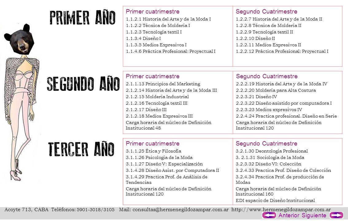 Matrícula inicial de…………………… $ 1050 El alumno podrá optar por las siguientes Formas de pago:.