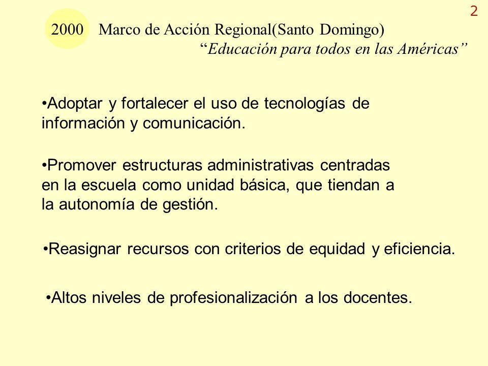 2000 Marco de Acción Regional(Santo Domingo) Educación para todos en las Américas Altos niveles de profesionalización a los docentes. Adoptar y fortal