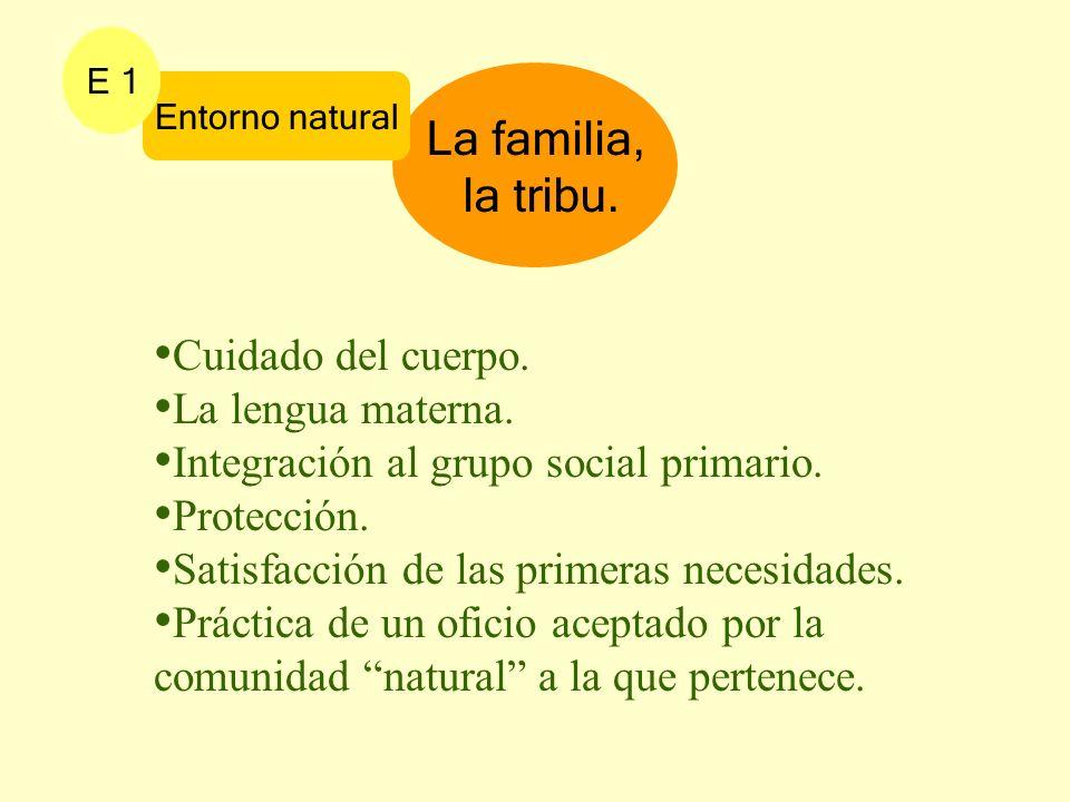 La familia, la tribu. Entorno natural E 1 Cuidado del cuerpo. La lengua materna. Integración al grupo social primario. Protección. Satisfacción de las