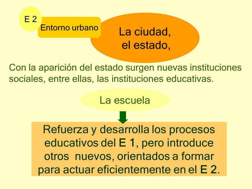 La ciudad, el estado, Entorno urbano Con la aparición del estado surgen nuevas instituciones sociales, entre ellas, las instituciones educativas. E 2