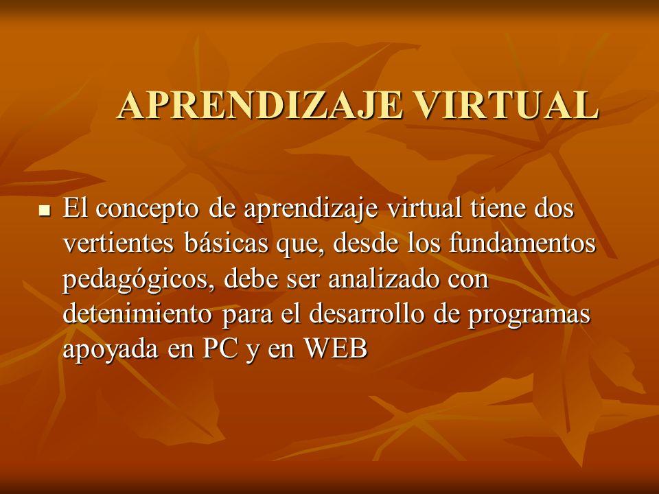 APRENDIZAJE VIRTUAL APRENDIZAJE VIRTUAL El concepto de aprendizaje virtual tiene dos vertientes básicas que, desde los fundamentos pedagógicos, debe ser analizado con detenimiento para el desarrollo de programas apoyada en PC y en WEB El concepto de aprendizaje virtual tiene dos vertientes básicas que, desde los fundamentos pedagógicos, debe ser analizado con detenimiento para el desarrollo de programas apoyada en PC y en WEB