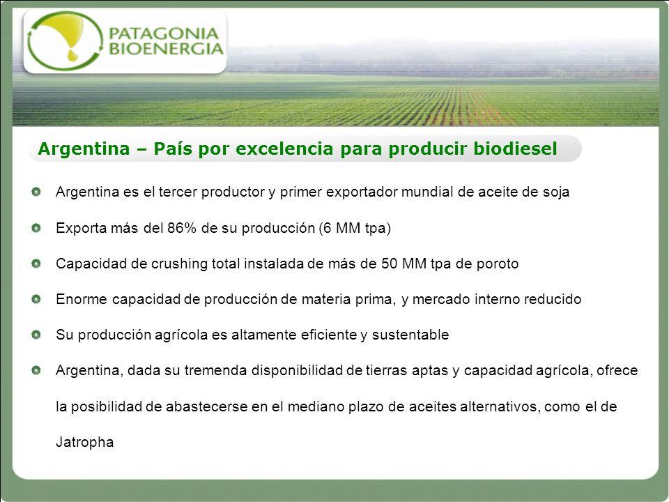 Argentina es el tercer productor y primer exportador mundial de aceite de soja Exporta más del 86% de su producción (6 MM tpa) Capacidad de crushing t